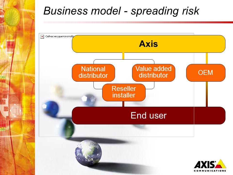 End user Business model - spreading risk OEM Axis National distributor Value added distributor Reseller installer