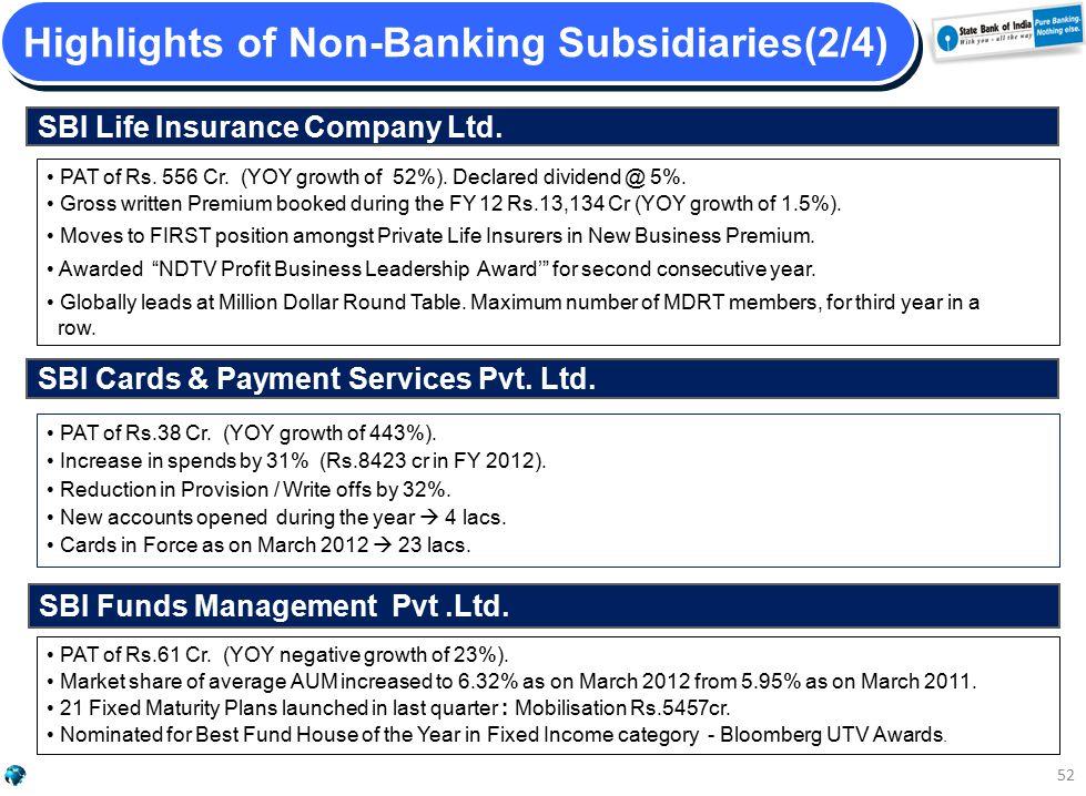 SBI Cards & Payment Services Pvt. Ltd. SBI Funds Management Pvt.Ltd.