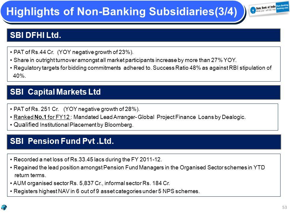SBI DFHI Ltd. SBI Pension Fund Pvt.Ltd. SBI Capital Markets Ltd Highlights of Non-Banking Subsidiaries(3/4) 53 PAT of Rs.44 Cr. (YOY negative growth o