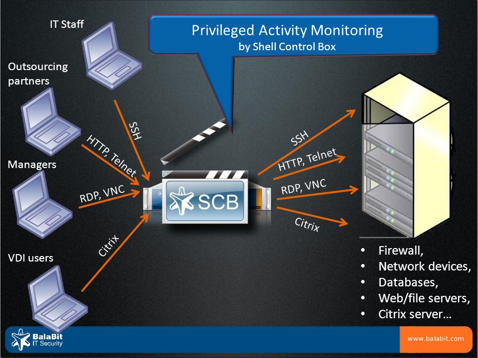 IT Staff Outsourcing partners Managers SSH RDP, VNC Citrix RDP, VNC SSH Firewall, Network devices, Databases, Web/file servers, Citrix server… Privile