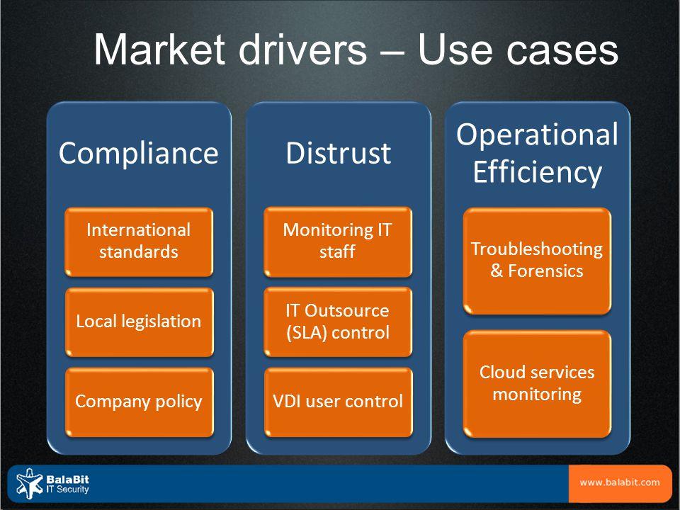 Market drivers – Use cases Compliance International standards Local legislationCompany policy Distrust Monitoring IT staff IT Outsource (SLA) control