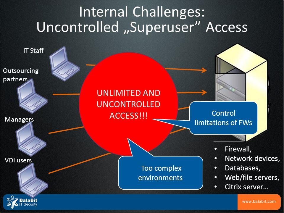 "Internal Challenges: ""Superuser Fraud Source: BalaBit IT professionals survey, 2011"