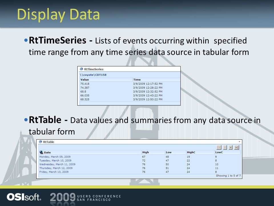 Display Data RtTimeSeries - Lists of events occurring within specified time range from any time series data source in tabular form RtTable - Data values and summaries from any data source in tabular form