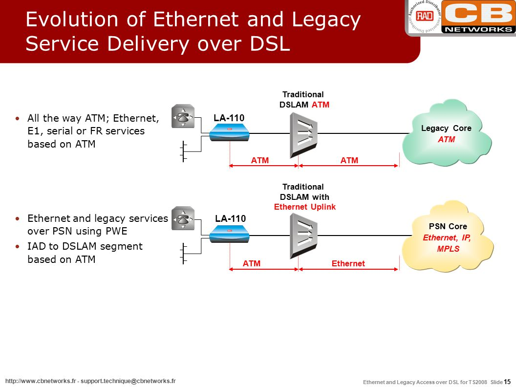 Ethernet and Legacy Access over DSL for TS2008 Slide 15 http://www.cbnetworks.fr - support.technique@cbnetworks.fr Evolution of Ethernet and Legacy Service Delivery over DSL All the way ATM; Ethernet, E1, serial or FR services based on ATM LA-110 Legacy Core ATM Traditional DSLAM ATM ATM Ethernet PSN Core Ethernet, IP, MPLS Ethernet and legacy services over PSN using PWE IAD to DSLAM segment based on ATM Traditional DSLAM with Ethernet Uplink LA-110