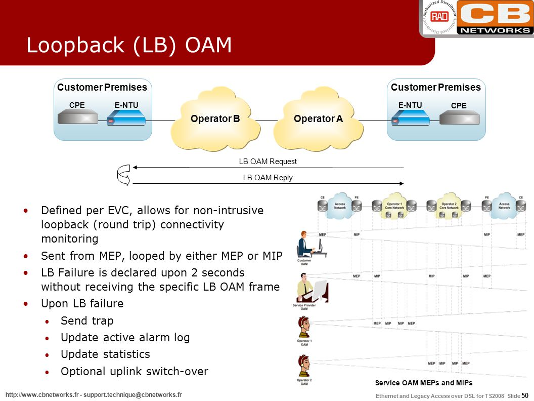Ethernet and Legacy Access over DSL for TS2008 Slide 50 http://www.cbnetworks.fr - support.technique@cbnetworks.fr Loopback (LB) OAM Defined per EVC, allows for non-intrusive loopback (round trip) connectivity monitoring Sent from MEP, looped by either MEP or MIP LB Failure is declared upon 2 seconds without receiving the specific LB OAM frame Upon LB failure Send trap Update active alarm log Update statistics Optional uplink switch-over Service OAM MEPs and MIPs Customer Premises E-NTUCPEE-NTU CPE Operator AOperator B LB OAM Request LB OAM Reply