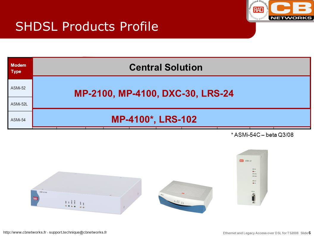 Ethernet and Legacy Access over DSL for TS2008 Slide 6 http://www.cbnetworks.fr - support.technique@cbnetworks.fr Modem Type ETH Ports Other interfaces Max.
