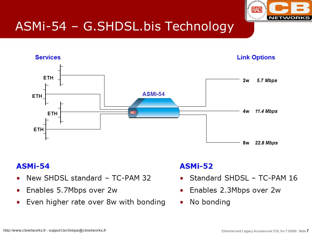 Ethernet and Legacy Access over DSL for TS2008 Slide 18 http://www.cbnetworks.fr - support.technique@cbnetworks.fr Leased Line & LAN Services over ATM DSLAM SHDSL DSLAM LA-110 Site A E1 V.35 Router PBX LAN LA-110/IMA Router PBX LAN ETH 4*SHDSL ATM E1 V.35 ETH Site B Leased Line/CES Applications Serial (V.35/X.21) bit stream over ATM Unframed E1 over ATM Fractional E1/T1 over ATM E1/T1 to serial bit stream E1 UNI connection over ATM LAN Operating modes: Routing (Including Firewall, NAT DHCP) Bridging (Including full VLAN support)