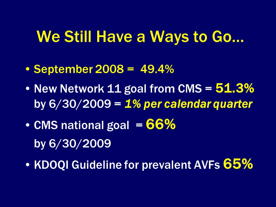 We Still Have a Ways to Go… September 2008 = 49.4% New Network 11 goal from CMS = 51.3% by 6/30/2009 = 1% per calendar quarter CMS national goal = 66% by 6/30/2009 KDOQI Guideline for prevalent AVFs 65%