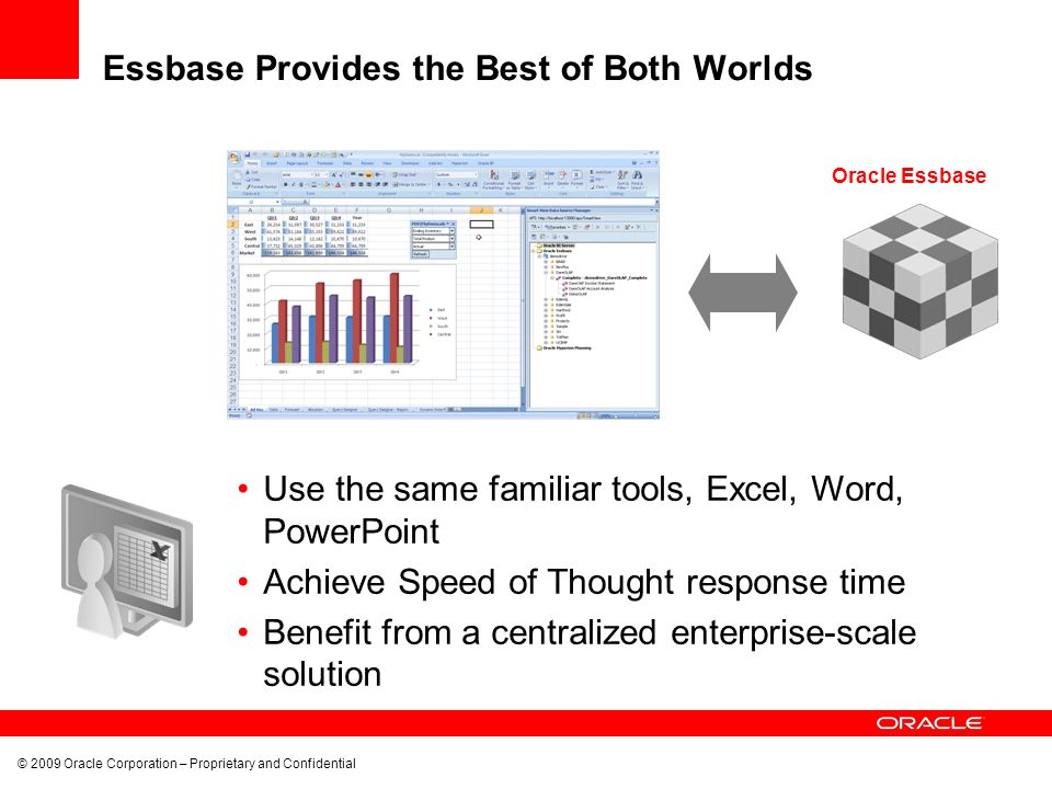 © 2009 Oracle Corporation – Proprietary and Confidential Essbase Provides the Best of Both Worlds Use the same familiar tools, Excel, Word, PowerPoint