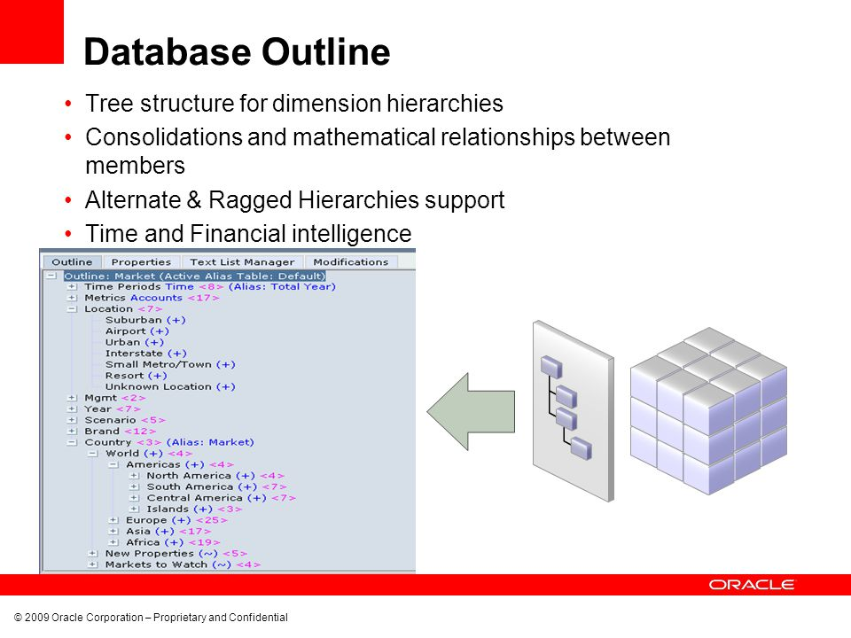 © 2009 Oracle Corporation – Proprietary and Confidential Database Outline Tree structure for dimension hierarchies Consolidations and mathematical rel