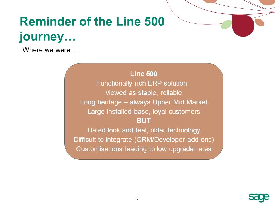 5 Reminder of the Line 500 journey… Where we were….