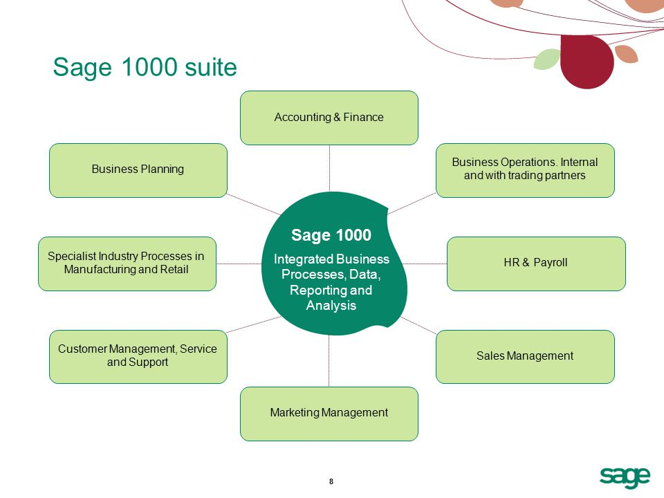 8 Sage 1000 suite Sage 1000 Integrated Business Processes, Data, Reporting and Analysis Accounting & Finance Business Operations.