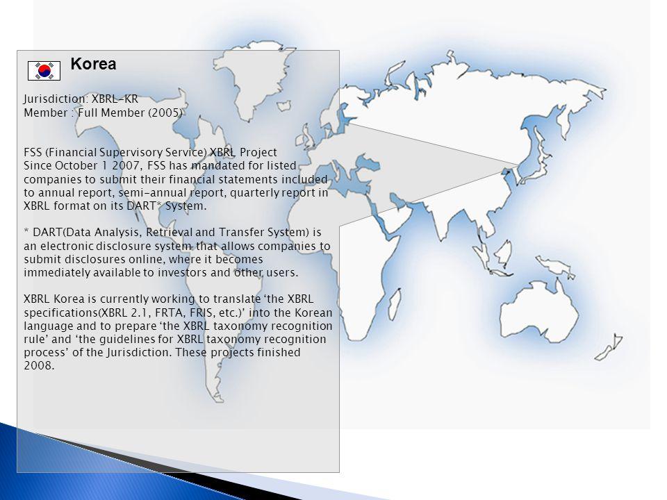 Korea Jurisdiction: XBRL-KR Member : Full Member (2005) FSS (Financial Supervisory Service) XBRL Project Since October 1 2007, FSS has mandated for li