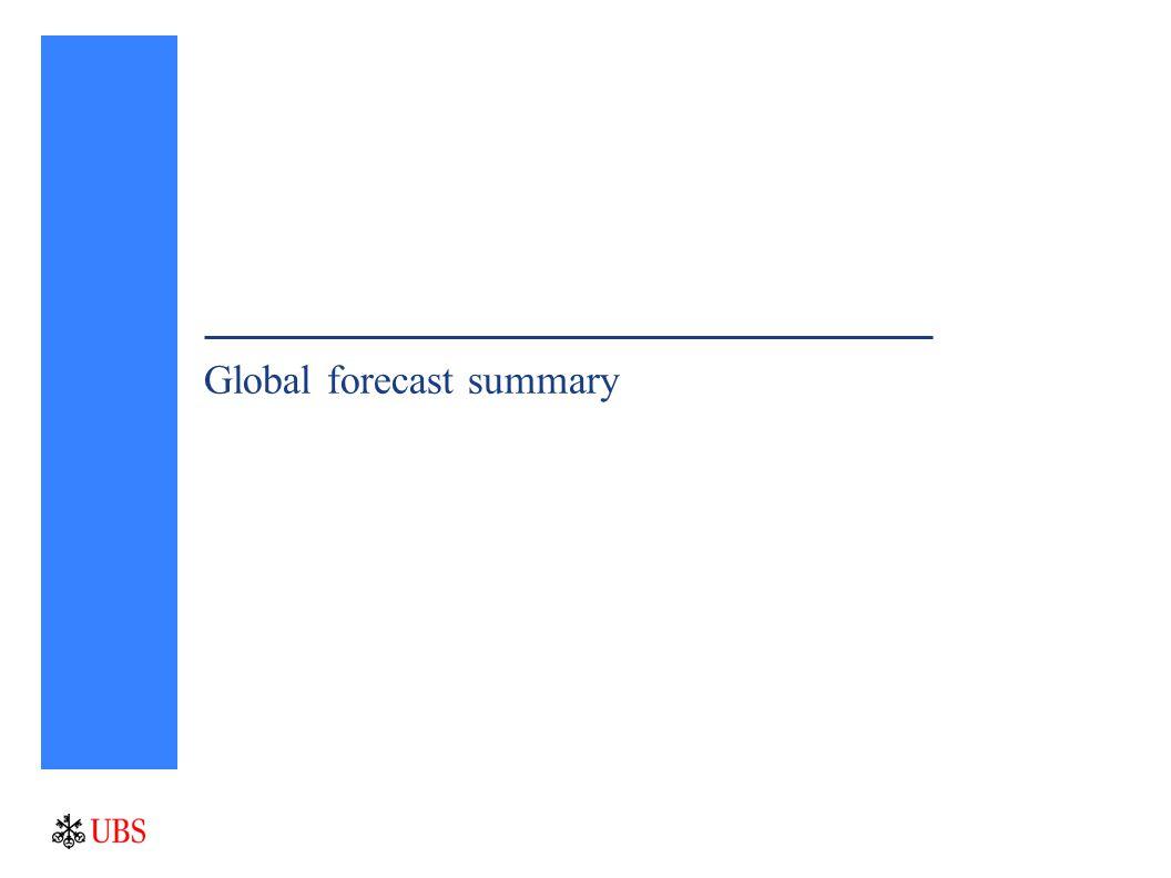 Global forecast summary