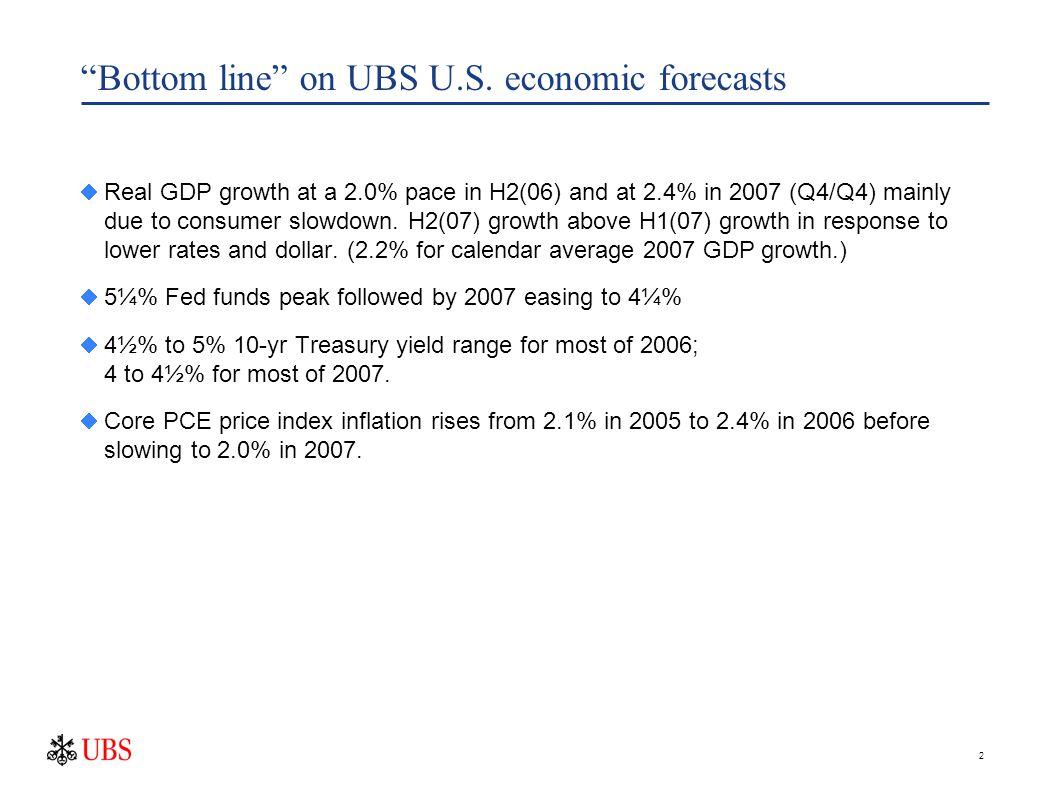 2 Bottom line on UBS U.S.