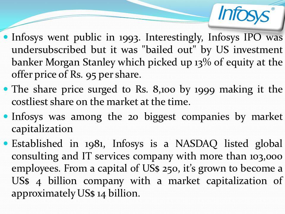 Stock Exchange :NASDAQ Date : 26-8-09 to 24-9-09 IN $