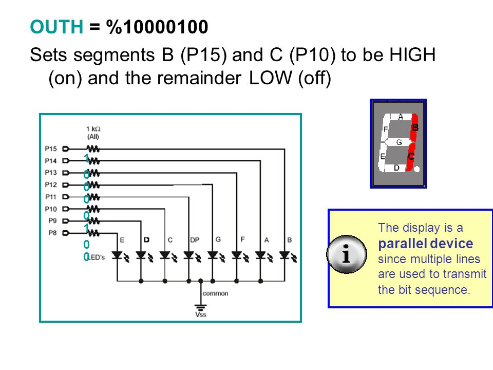 OUTH = %10000100 Sets segments B (P15) and C (P10) to be HIGH (on) and the remainder LOW (off) 0 0 1 0 0 0 0 1 B C The display is a parallel device since multiple lines are used to transmit the bit sequence.