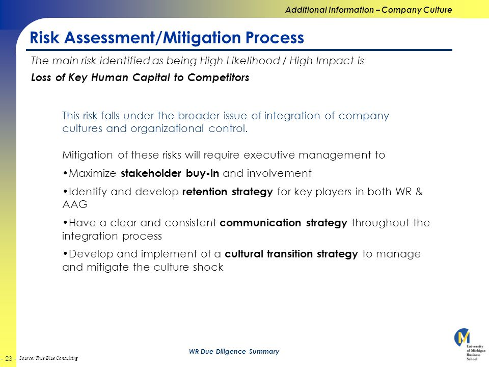 Source: True Blue Consulting WR Due Diligence Summary Risk Assessment/Mitigation Process Additional Information – Company Culture The main risk identified as being High Likelihood / High Impact is Loss of Key Human Capital to Competitors This risk falls under the broader issue of integration of company cultures and organizational control.