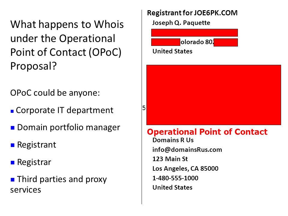 Registrant for JOE6PK.COM Joseph Q. Paquette 1787 St.