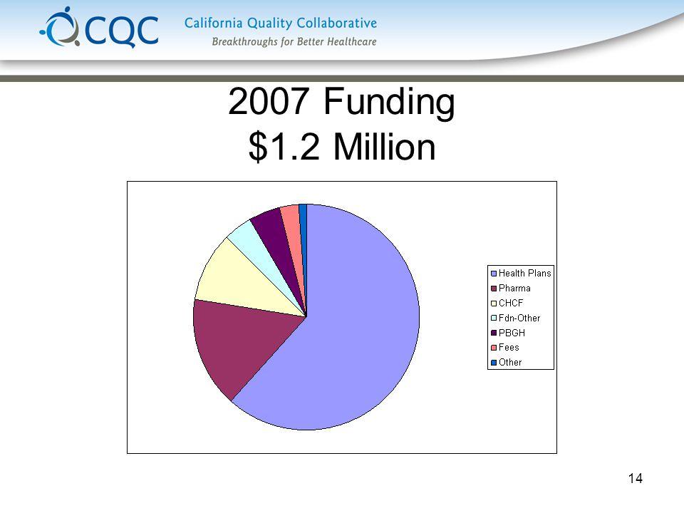 14 2007 Funding $1.2 Million