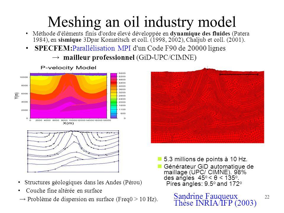 22 Méthode d'éléments finis d'ordre élevé développée en dynamique des fluides (Patera 1984), en sismique 3Dpar Komatitsch et coll. (1998, 2002), Chalj