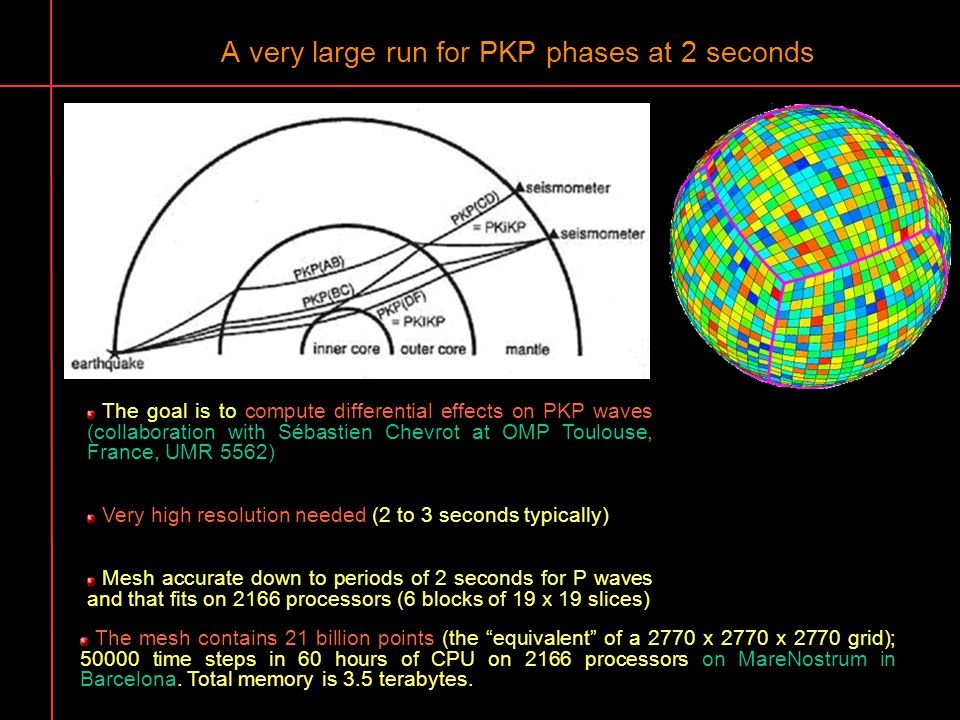 A very large run for PKP phases at 2 seconds The goal is to compute differential effects on PKP waves (collaboration with Sébastien Chevrot at OMP Tou