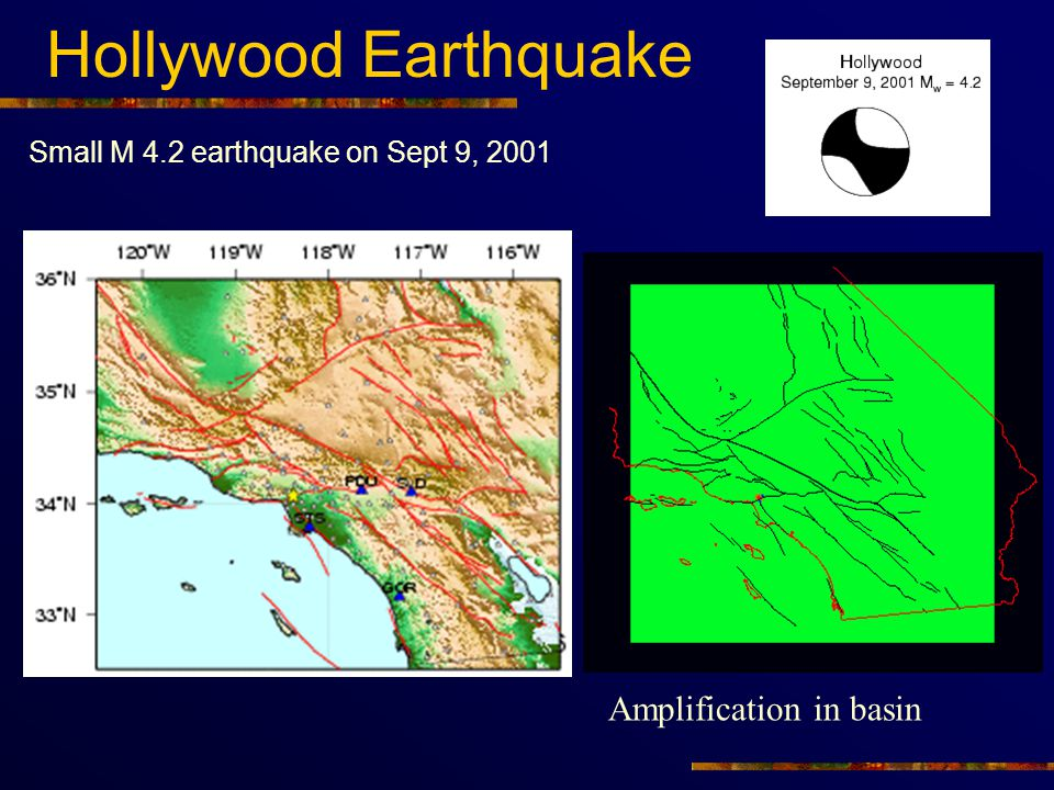Hollywood Earthquake Small M 4.2 earthquake on Sept 9, 2001 Amplification in basin