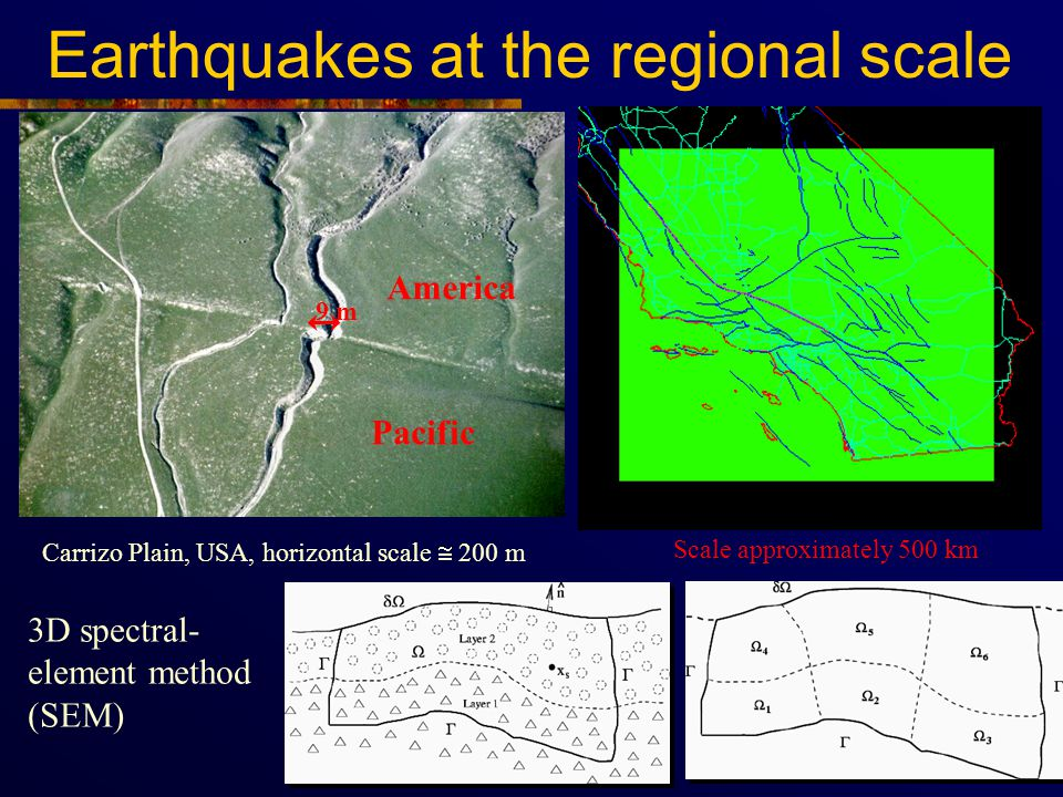 Earthquakes at the regional scale 3D spectral- element method (SEM) Scale approximately 500 km 9 m America Pacific Carrizo Plain, USA, horizontal scal