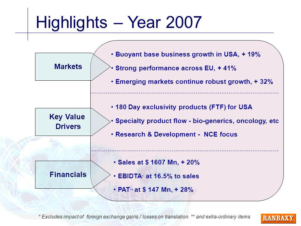 Highlights – Year 2007 * Excludes impact of foreign exchange gains / losses on translation.
