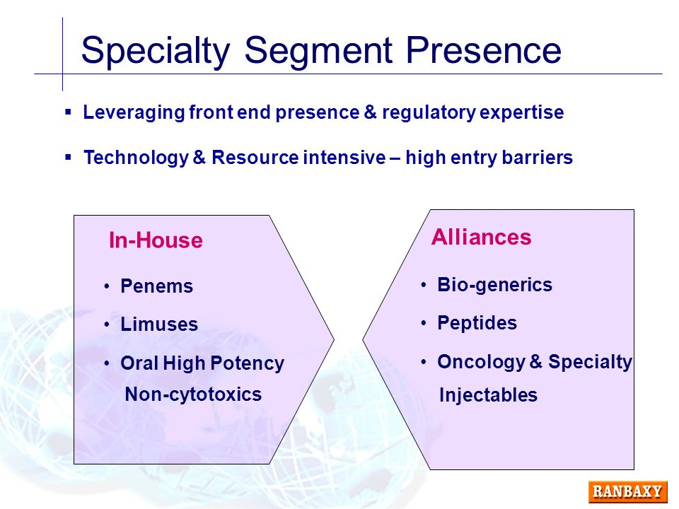 Specialty Segment Presence In-House Penems Limuses Oral High Potency Non-cytotoxics  Leveraging front end presence & regulatory expertise  Technology & Resource intensive – high entry barriers Alliances Bio-generics Peptides Oncology & Specialty Injectables