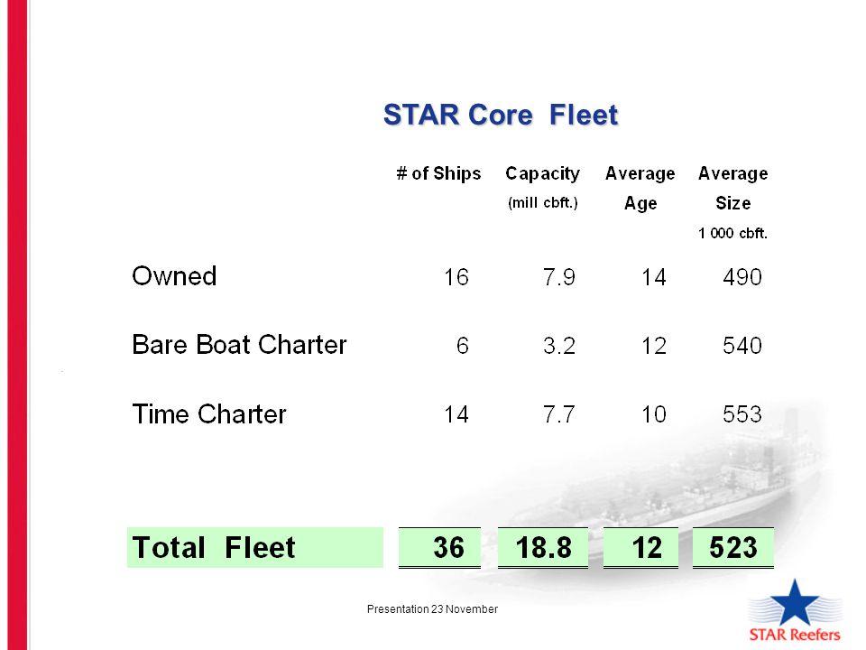 Presentation 23 November. STAR Core Fleet