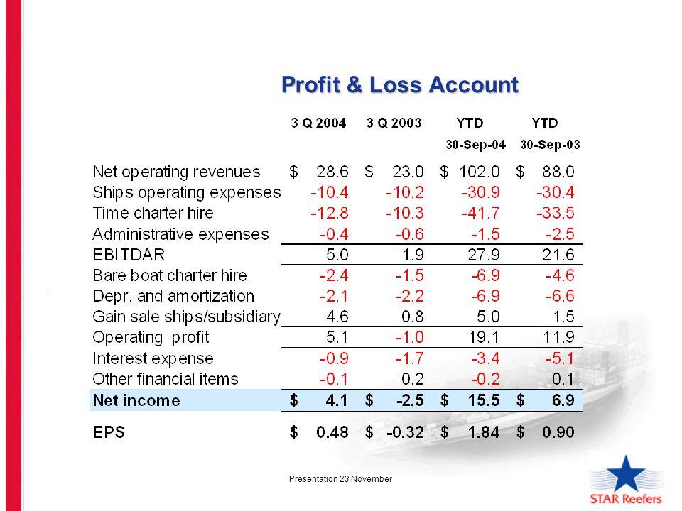 Presentation 23 November. Profit & Loss Account