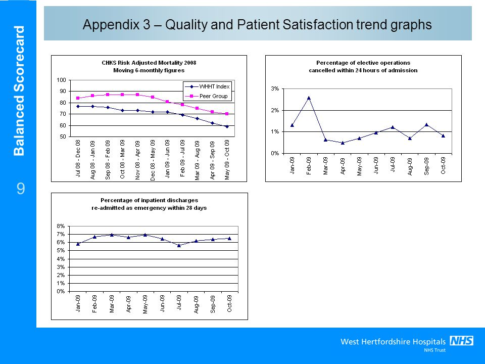 Balanced Scorecard 9 Appendix 3 – Quality and Patient Satisfaction trend graphs