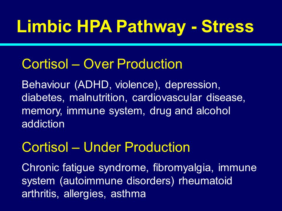 Limbic HPA Pathway - Stress Cortisol – Over Production Behaviour (ADHD, violence), depression, diabetes, malnutrition, cardiovascular disease, memory, immune system, drug and alcohol addiction Cortisol – Under Production Chronic fatigue syndrome, fibromyalgia, immune system (autoimmune disorders) rheumatoid arthritis, allergies, asthma 05-212
