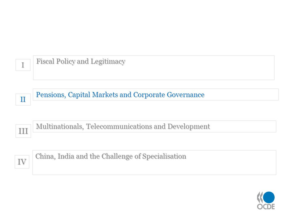 China, India and the Challenge of Specialisation I Fiscal Policy and Legitimacy III Multinationals, Telecommunications and Development IV II Pensions,