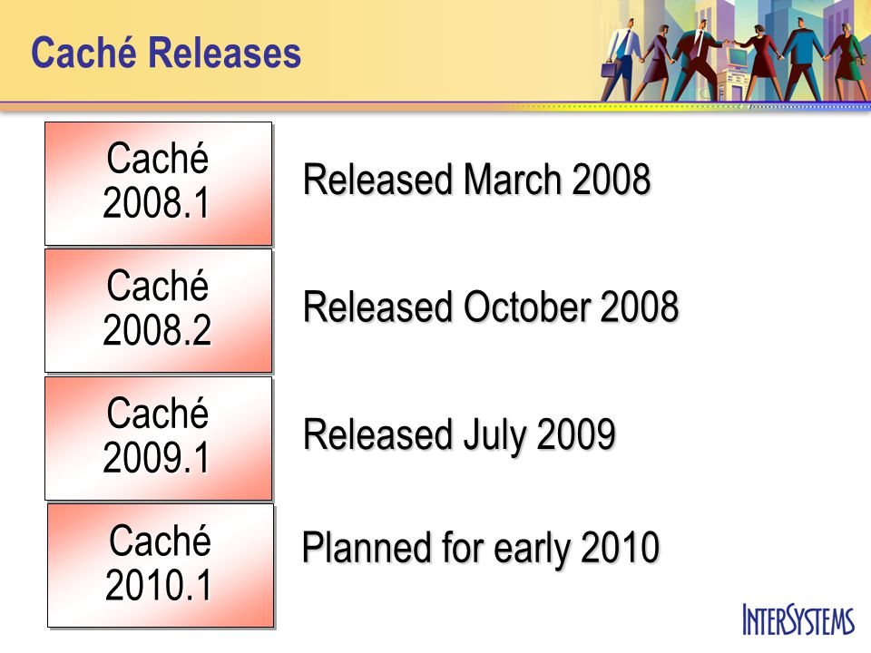 Caché Releases Caché 2008.1 Released March 2008 Caché 2008.2 Released October 2008 Caché 2009.1 Released July 2009 Caché 2010.1 Planned for early 2010