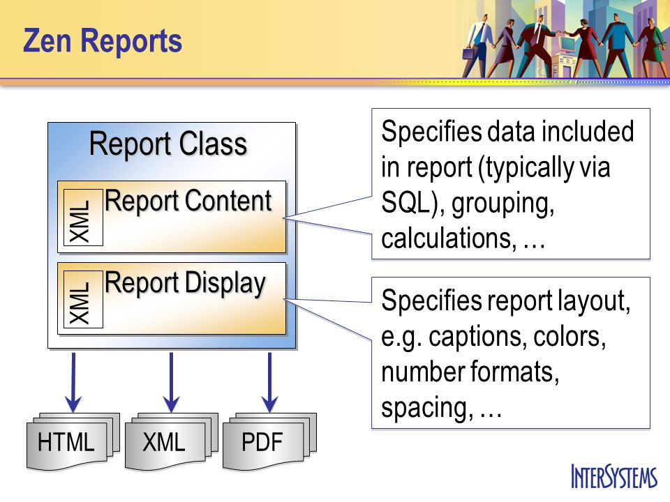 Zen Reports Report Class Report Content XML Report Display XML HTMLXMLPDF Specifies data included in report (typically via SQL), grouping, calculations, … Specifies report layout, e.g.