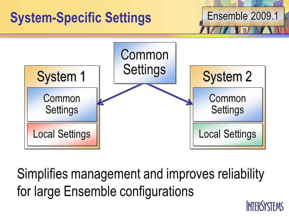 System-Specific Settings System 2 Local Settings Common Settings System 1 Local Settings Common Settings Simplifies management and improves reliability for large Ensemble configurations Common Settings Ensemble 2009.1