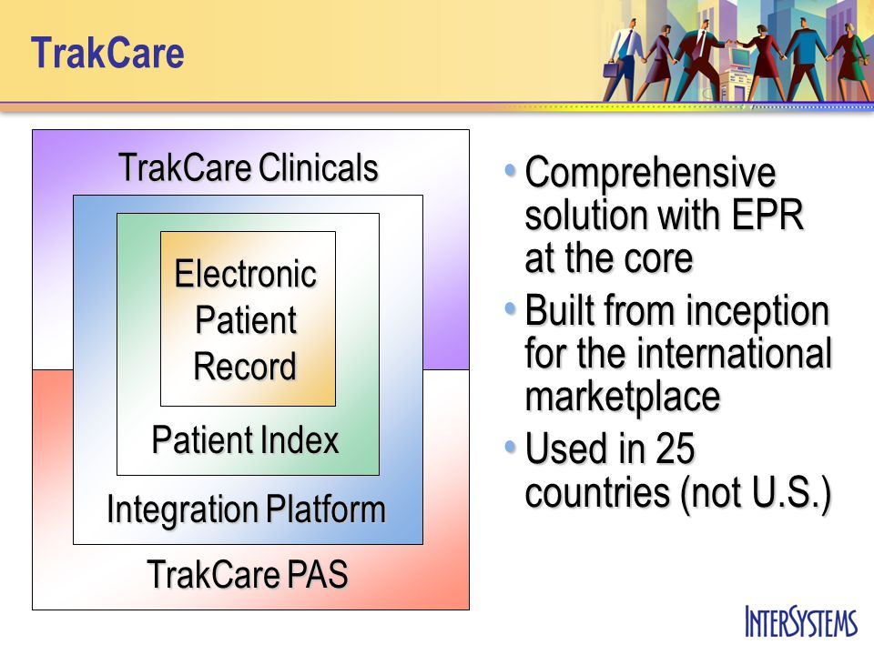 TrakCare TrakCare Clinicals TrakCare PAS Integration Platform Patient Index Electronic Patient Record Comprehensive solution with EPR at the core Comprehensive solution with EPR at the core Built from inception for the international marketplace Built from inception for the international marketplace Used in 25 countries (not U.S.) Used in 25 countries (not U.S.)