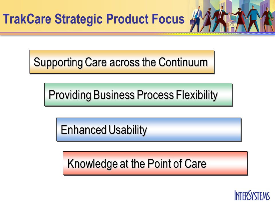 TrakCare Strategic Product Focus Knowledge at the Point of Care Enhanced Usability Providing Business Process Flexibility Supporting Care across the Continuum