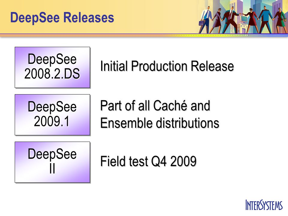 DeepSee Releases DeepSee 2008.2.DS Initial Production Release DeepSee 2009.1 Part of all Caché and Ensemble distributions DeepSee II Field test Q4 2009