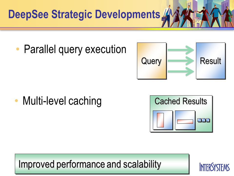 Improved performance and scalability DeepSee Strategic Developments Parallel query execution QueryResult Cached Results Multi-level caching