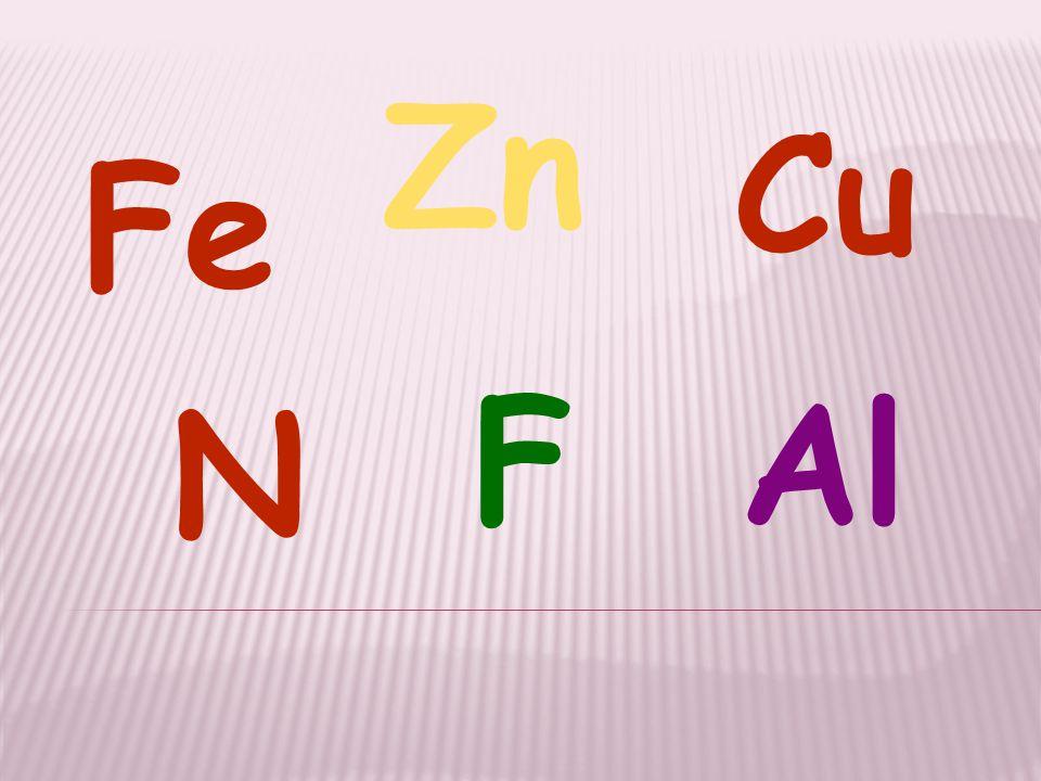 Fe Cu N F Zn Al