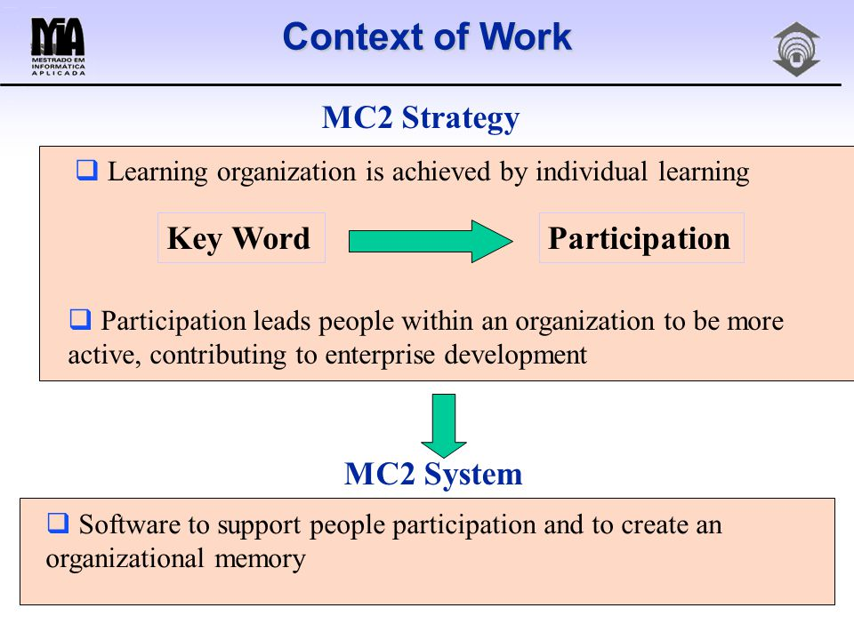 Context of Work q Learning organization is achieved by individual learning q Participation leads people within an organization to be more active, contributing to enterprise development Key WordParticipation MC2 Strategy MC2 System q Software to support people participation and to create an organizational memory