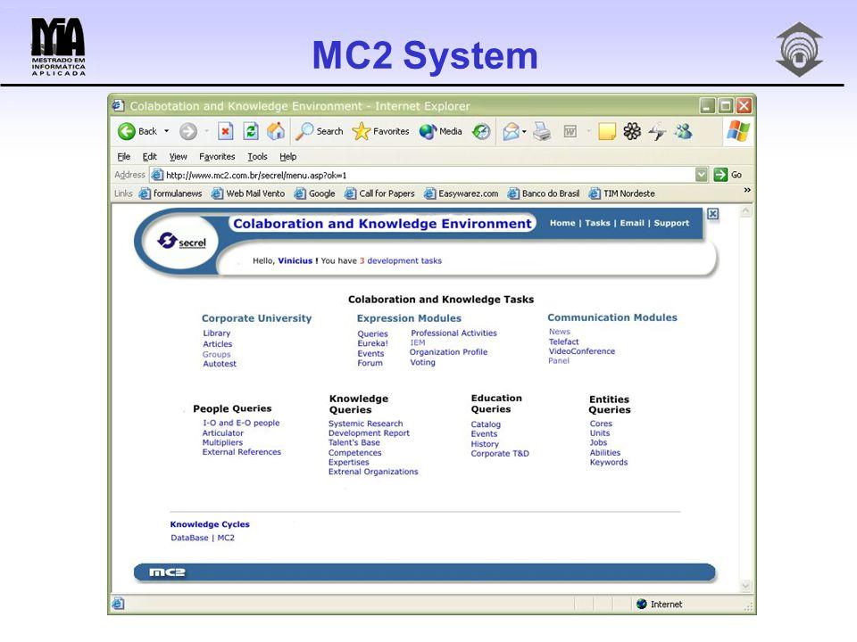 MC2 System