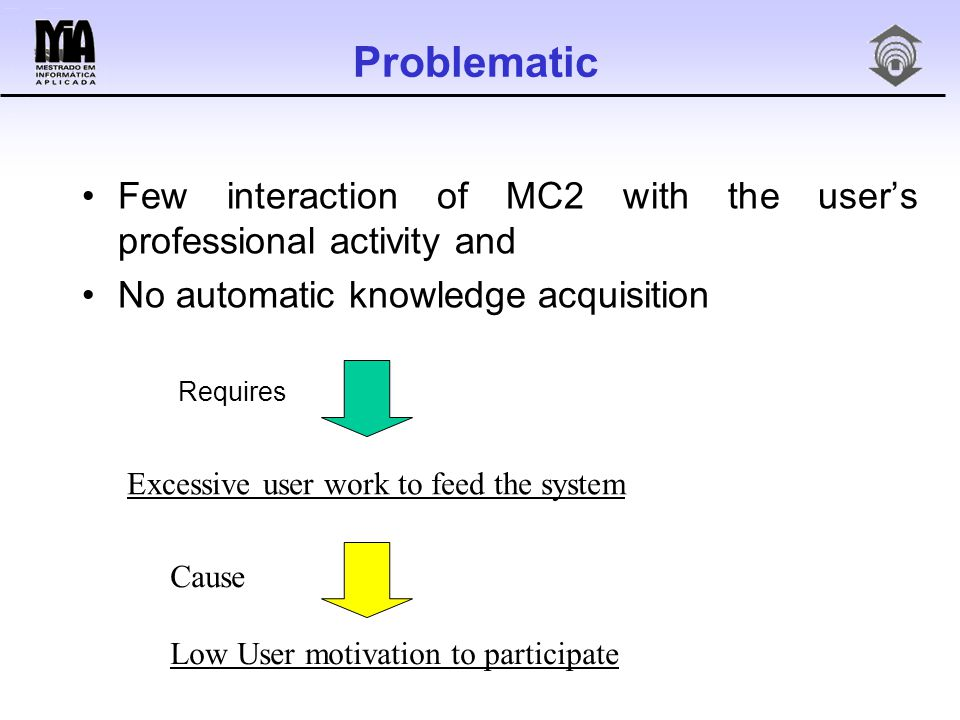 Problematic Few interaction of MC2 with the user's professional activity and No automatic knowledge acquisition Requires Excessive user work to feed the system Cause Low User motivation to participate