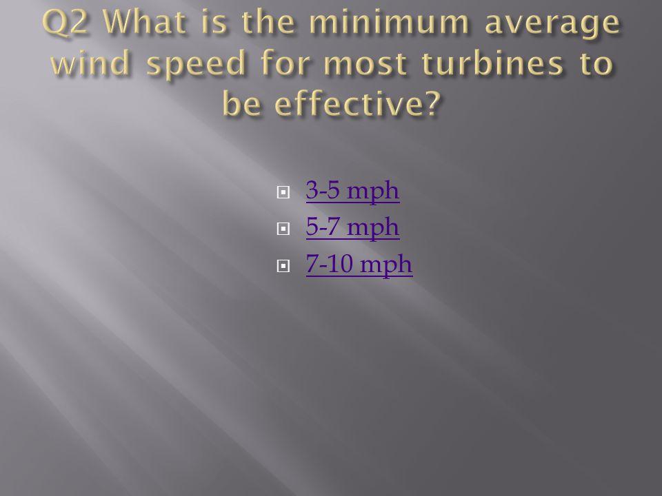  3-5 mph 3-5 mph  5-7 mph 5-7 mph  7-10 mph 7-10 mph