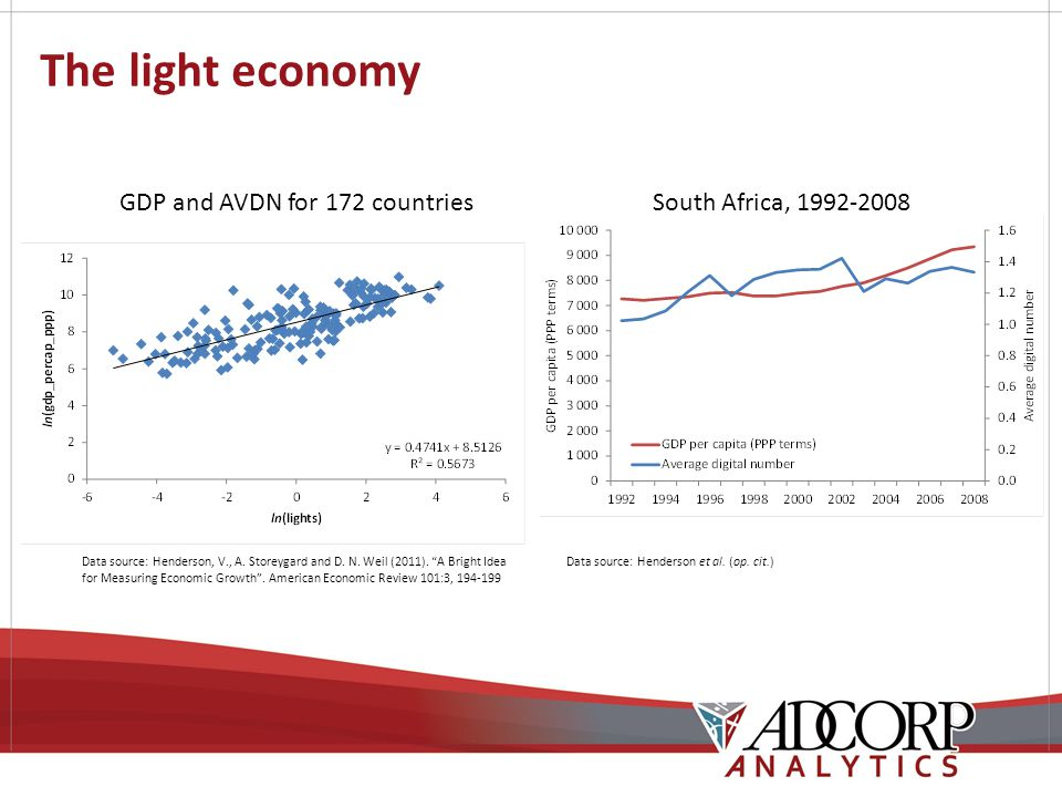 The light economy Data source: Henderson, V., A. Storeygard and D.