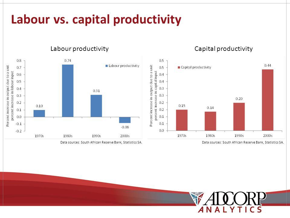 Labour vs.