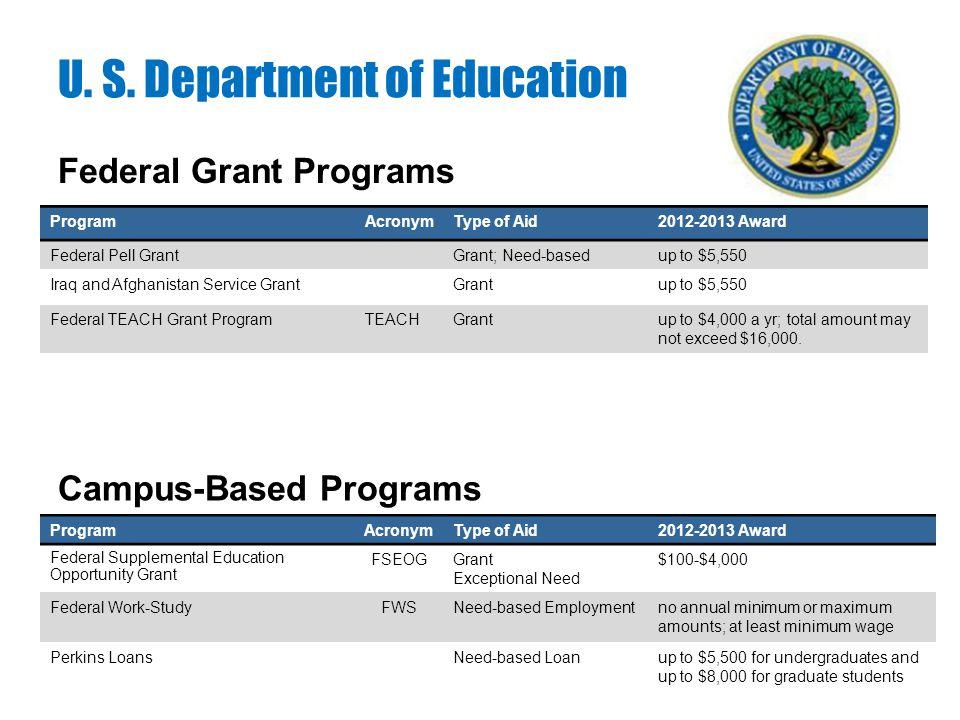 Federal Grant Programs U. S.